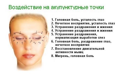 иглорефлексотерапия москва